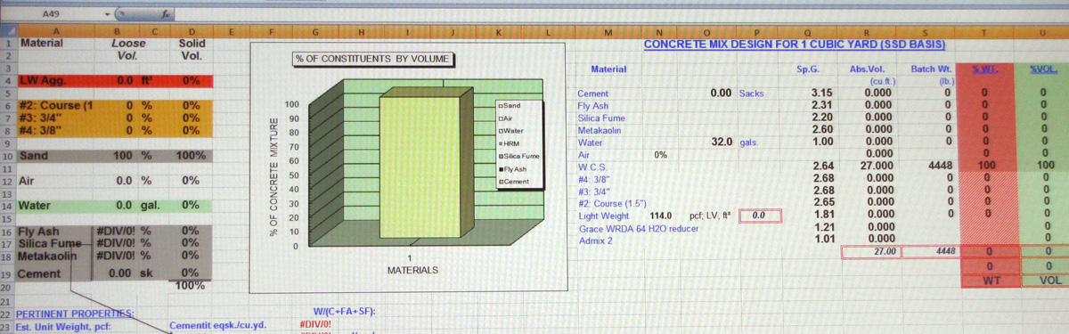 Cellular Concrete Mix Design : Cellular concrete technologies